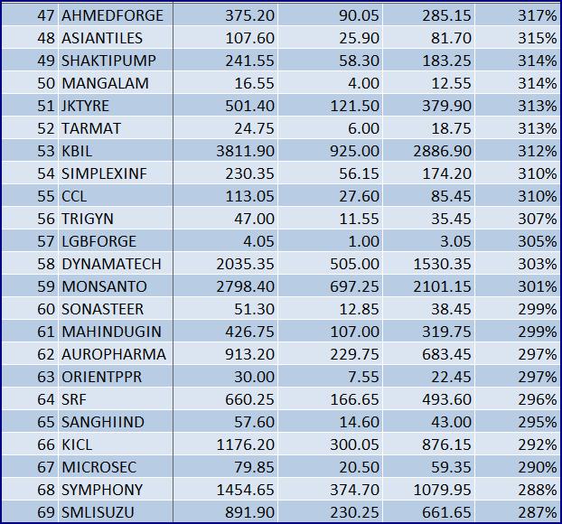 Deepavali 2014 stocks 03