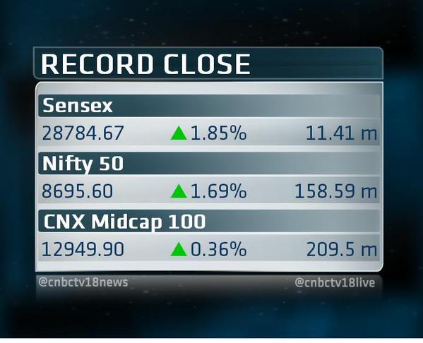 2015 01 20 ATH index nifty sensex